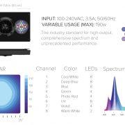 Radion xr30w pro specifications