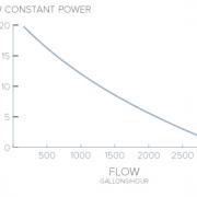 vectra flow chart