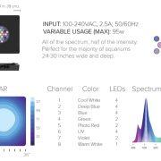xr15w-pro-specifications